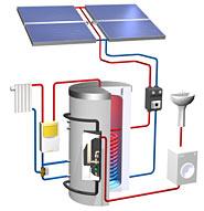 solarw rme hochwertige anlagensets solarpakete. Black Bedroom Furniture Sets. Home Design Ideas