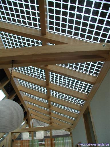 PV-Module/ Solarmodule zur Stromerzeugung