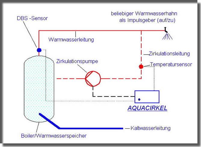 Vorschaltgerät für Zirkulationspumpen spart Strom und Wärmeenergie ...