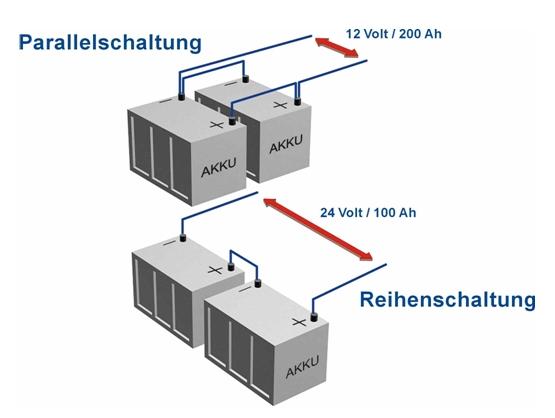 solarbatterien auswahl dimensionierung planung solartechnik energie sparen u v m. Black Bedroom Furniture Sets. Home Design Ideas